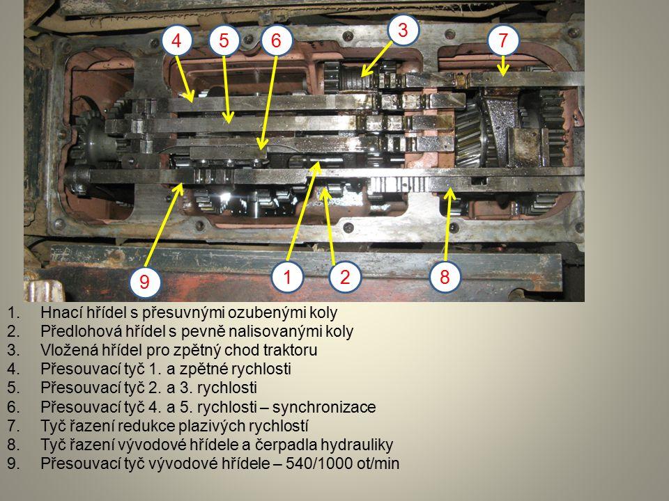 1.Hnací hřídel s přesuvnými ozubenými koly 2.Předlohová hřídel s pevně nalisovanými koly 3.Vložená hřídel pro zpětný chod traktoru 4.Přesouvací tyč 1.