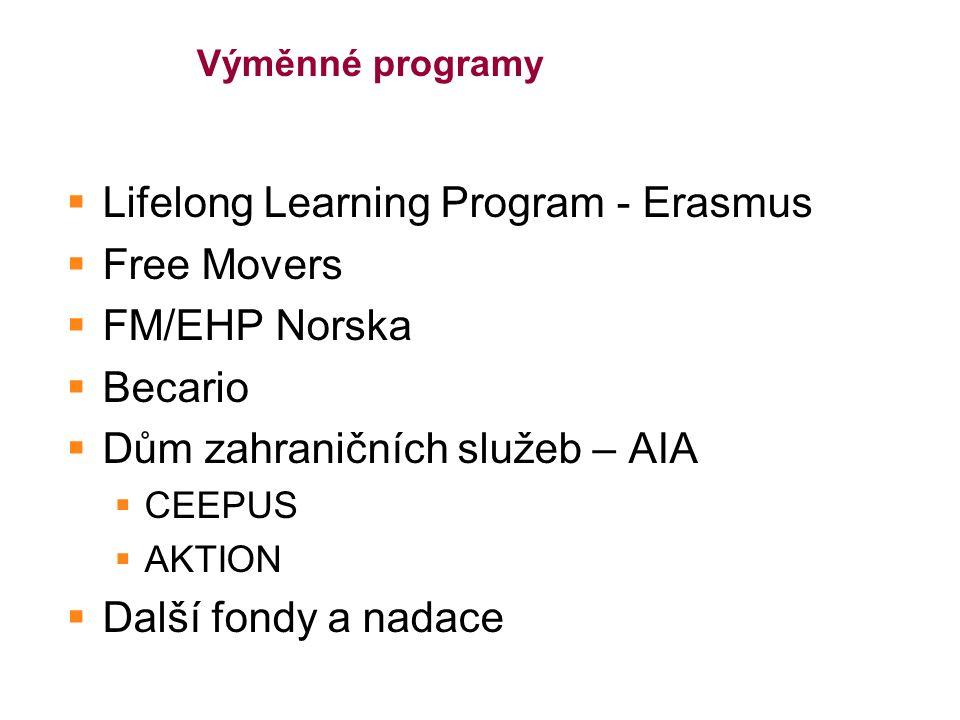 Výměnné programy  Lifelong Learning Program - Erasmus  Free Movers  FM/EHP Norska  Becario  Dům zahraničních služeb – AIA  CEEPUS  AKTION  Další fondy a nadace