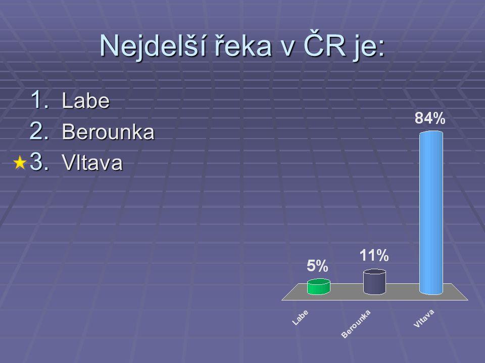Nejdelší řeka v ČR je: 1. Labe 2. Berounka 3. Vltava