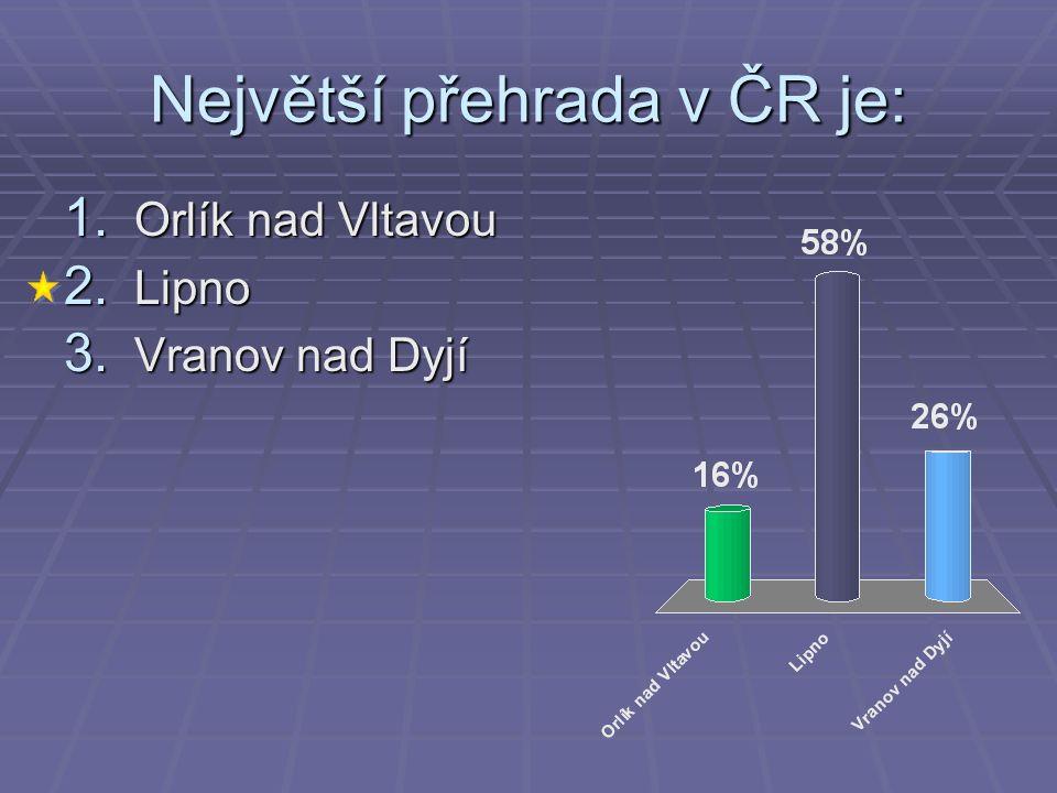 Největší přehrada v ČR je: 1. Orlík nad Vltavou 2. Lipno 3. Vranov nad Dyjí