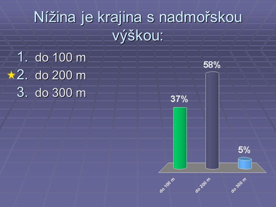 Nížina je krajina s nadmořskou výškou: 1. do 100 m 2. do 200 m 3. do 300 m