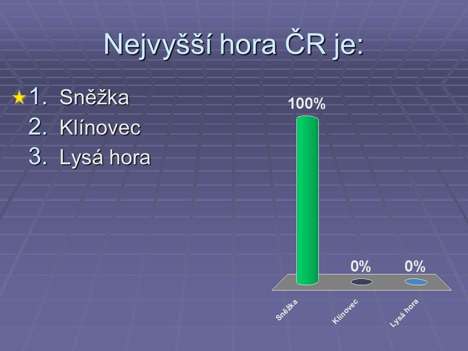 Nejvyšší hora ČR je: 1. Sněžka 2. Klínovec 3. Lysá hora
