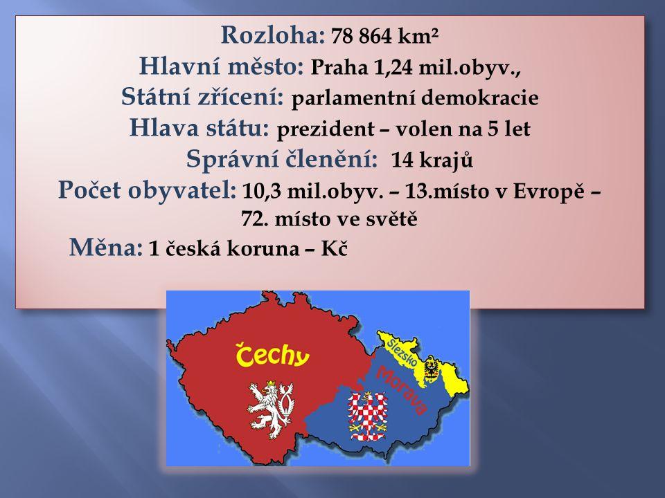 Rozloha: 78 864 km² Hlavní město: Praha 1,24 mil.obyv., Státní zřícení: parlamentní demokracie Hlava státu: prezident – volen na 5 let Správní členění: 14 krajů Počet obyvatel: 10,3 mil.obyv.