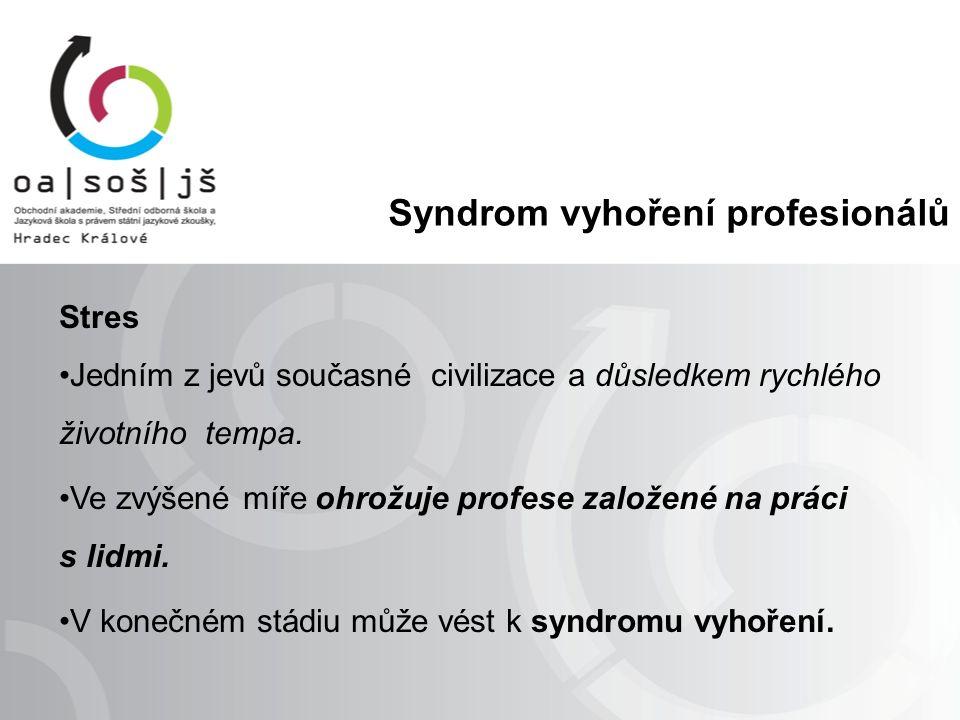 Syndrom vyhoření profesionálů Stres Jedním z jevů současné civilizace a důsledkem rychlého životního tempa.