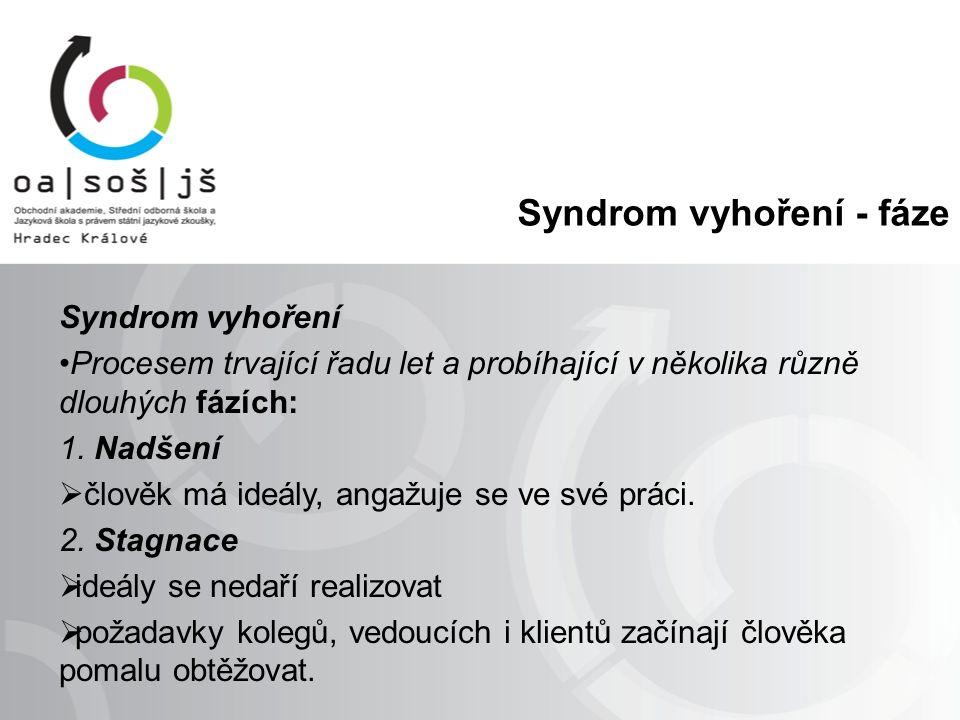 Syndrom vyhoření - fáze Syndrom vyhoření Procesem trvající řadu let a probíhající v několika různě dlouhých fázích: 1.