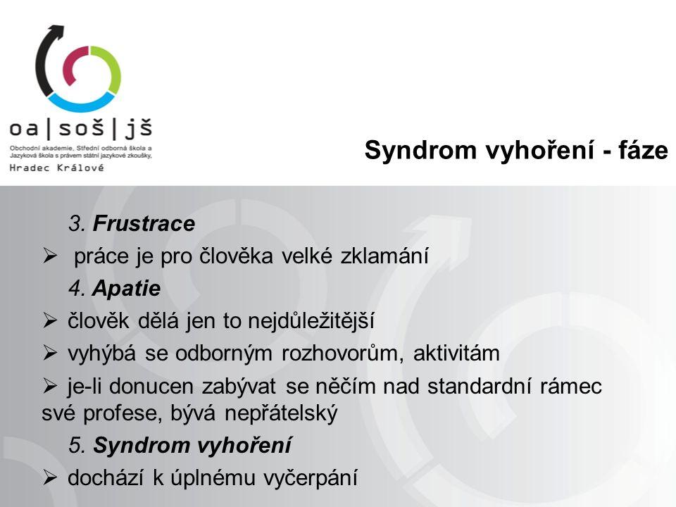 Syndrom vyhoření - fáze 3. Frustrace  práce je pro člověka velké zklamání 4.