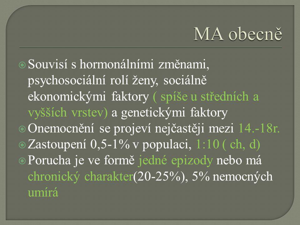  Souvisí s hormonálními změnami, psychosociální rolí ženy, sociálně ekonomickými faktory ( spíše u středních a vyšších vrstev) a genetickými faktory  Onemocnění se projeví nejčastěji mezi 14.-18r.