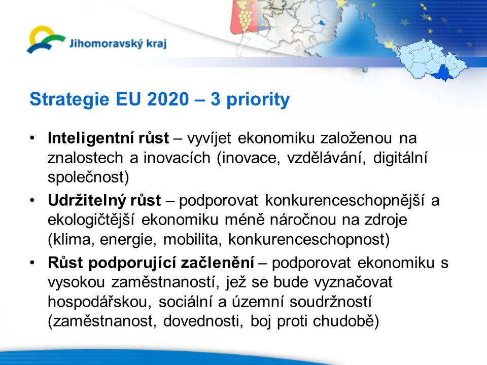 Strategie EU 2020 – 3 priority Inteligentní růst – vyvíjet ekonomiku založenou na znalostech a inovacích (inovace, vzdělávání, digitální společnost) Udržitelný růst – podporovat konkurenceschopnější a ekologičtější ekonomiku méně náročnou na zdroje (klima, energie, mobilita, konkurenceschopnost) Růst podporující začlenění – podporovat ekonomiku s vysokou zaměstnaností, jež se bude vyznačovat hospodářskou, sociální a územní soudržností (zaměstnanost, dovednosti, boj proti chudobě)
