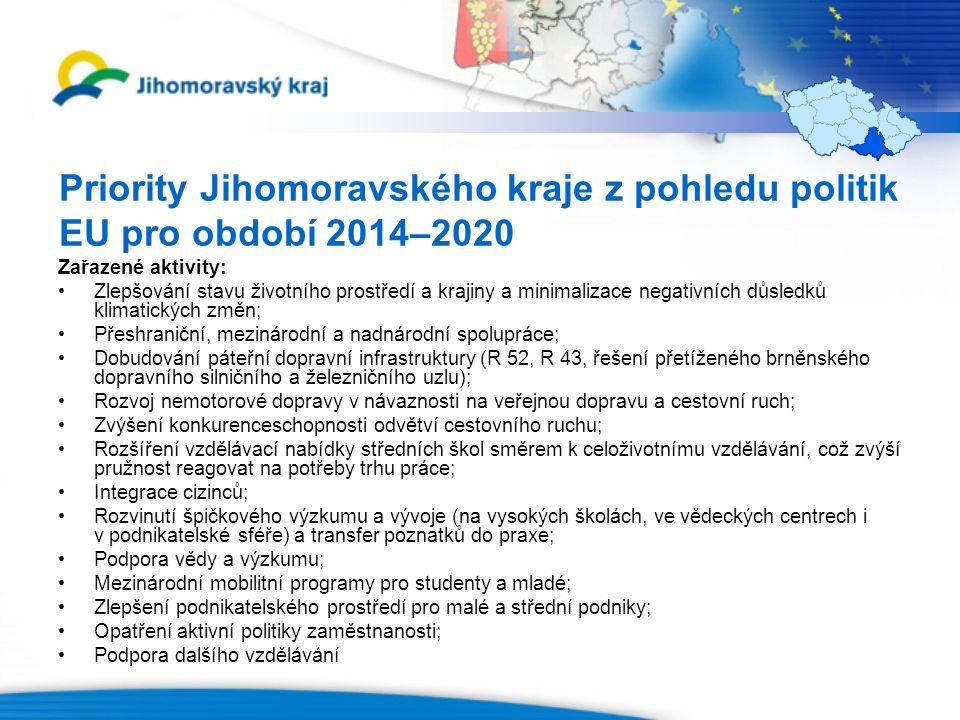 Priority Jihomoravského kraje z pohledu politik EU pro období 2014–2020 Zařazené aktivity: Zlepšování stavu životního prostředí a krajiny a minimalizace negativních důsledků klimatických změn; Přeshraniční, mezinárodní a nadnárodní spolupráce; Dobudování páteřní dopravní infrastruktury (R 52, R 43, řešení přetíženého brněnského dopravního silničního a železničního uzlu); Rozvoj nemotorové dopravy v návaznosti na veřejnou dopravu a cestovní ruch; Zvýšení konkurenceschopnosti odvětví cestovního ruchu; Rozšíření vzdělávací nabídky středních škol směrem k celoživotnímu vzdělávání, což zvýší pružnost reagovat na potřeby trhu práce; Integrace cizinců; Rozvinutí špičkového výzkumu a vývoje (na vysokých školách, ve vědeckých centrech i v podnikatelské sféře) a transfer poznatků do praxe; Podpora vědy a výzkumu; Mezinárodní mobilitní programy pro studenty a mladé; Zlepšení podnikatelského prostředí pro malé a střední podniky; Opatření aktivní politiky zaměstnanosti; Podpora dalšího vzdělávání