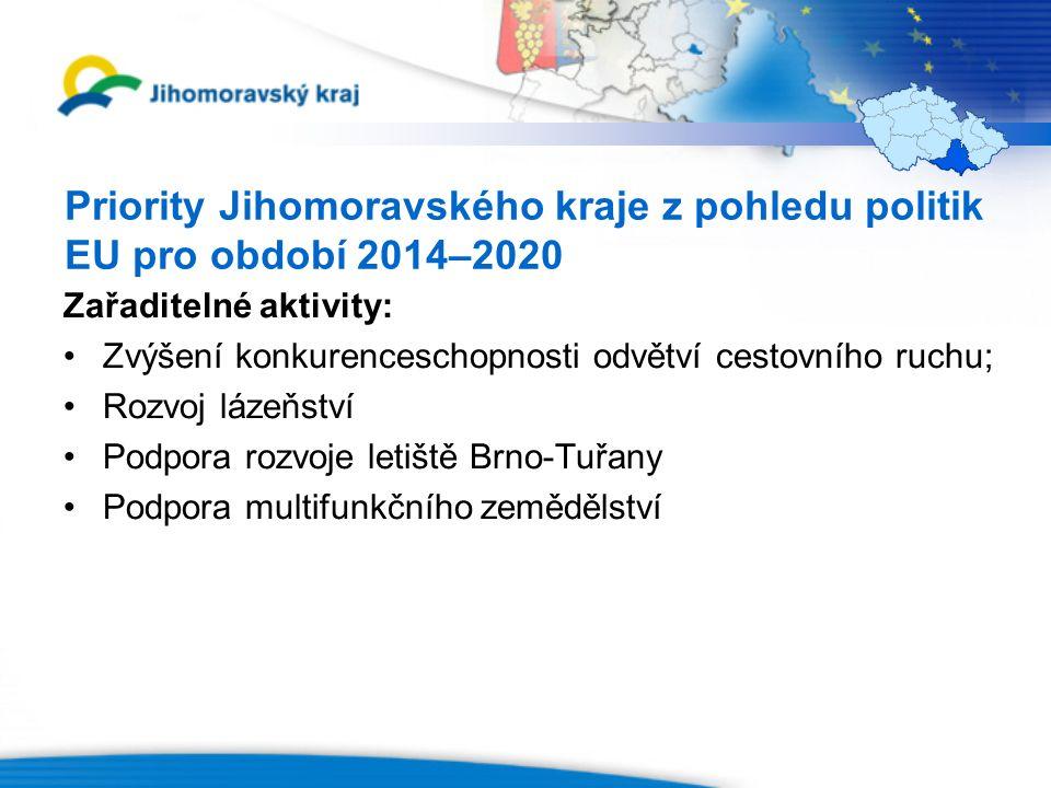 Priority Jihomoravského kraje z pohledu politik EU pro období 2014–2020 Zařaditelné aktivity: Zvýšení konkurenceschopnosti odvětví cestovního ruchu; Rozvoj lázeňství Podpora rozvoje letiště Brno-Tuřany Podpora multifunkčního zemědělství