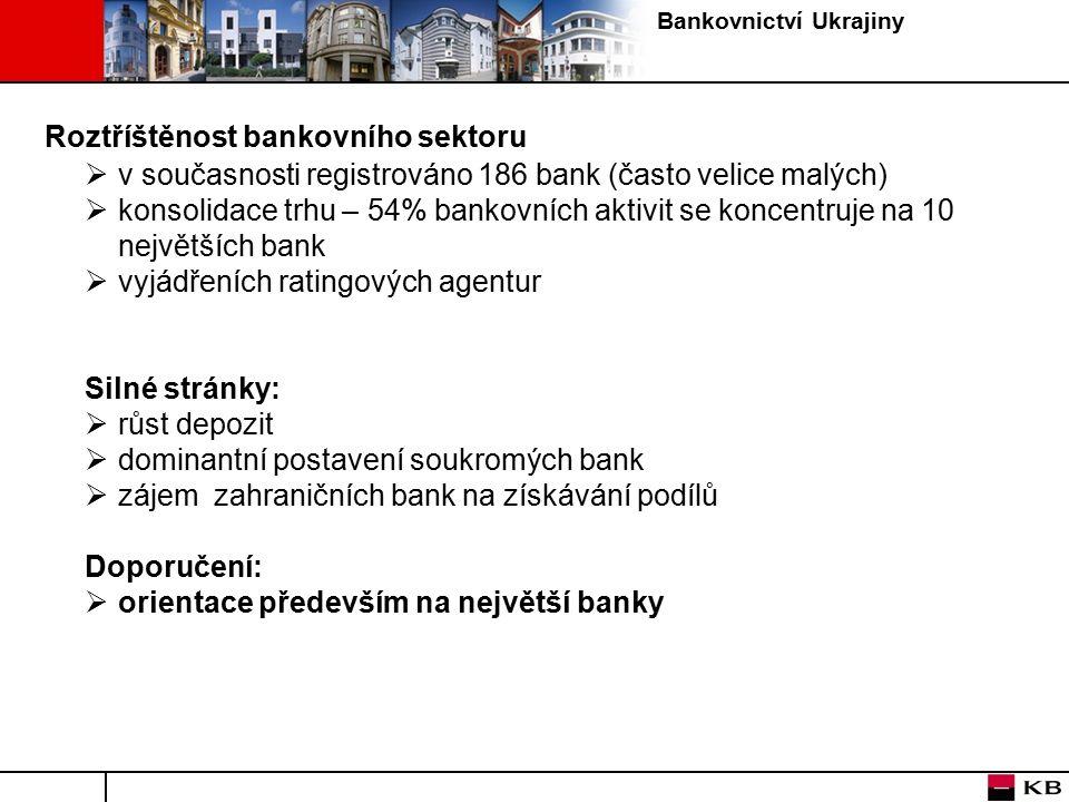 Bankovnictví Ukrajiny Roztříštěnost bankovního sektoru  v současnosti registrováno 186 bank (často velice malých)  konsolidace trhu – 54% bankovních aktivit se koncentruje na 10 největších bank  vyjádřeních ratingových agentur Silné stránky:  růst depozit  dominantní postavení soukromých bank  zájem zahraničních bank na získávání podílů Doporučení:  orientace především na největší banky