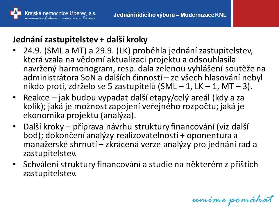 Jednání řídícího výboru – Modernizace KNL Jednání zastupitelstev + další kroky 24.9.