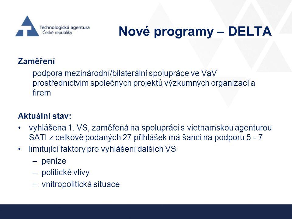Nové programy – DELTA Zaměření podpora mezinárodní/bilaterální spolupráce ve VaV prostřednictvím společných projektů výzkumných organizací a firem Aktuální stav: vyhlášena 1.
