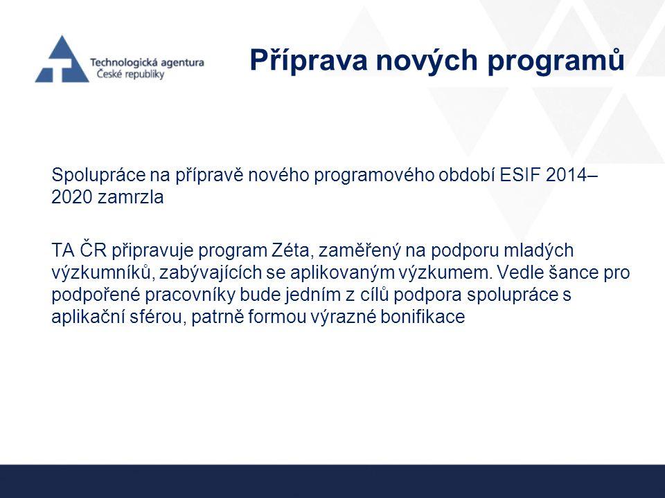 Příprava nových programů Spolupráce na přípravě nového programového období ESIF 2014– 2020 zamrzla TA ČR připravuje program Zéta, zaměřený na podporu mladých výzkumníků, zabývajících se aplikovaným výzkumem.