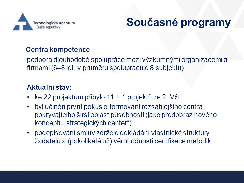 Současné programy Centra kompetence podpora dlouhodobé spolupráce mezi výzkumnými organizacemi a firmami (6–8 let, v průměru spolupracuje 8 subjektů) Aktuální stav: ke 22 projektům přibylo 11 + 1 projektů ze 2.
