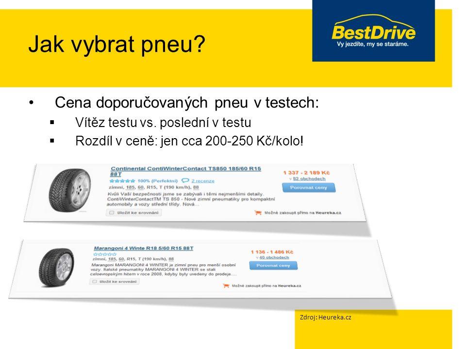 Jak vybrat pneu. Cena doporučovaných pneu v testech:  Vítěz testu vs.