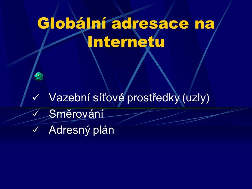 Globální adresace na Internetu Vazební síťové prostředky (uzly) Směrování Adresný plán