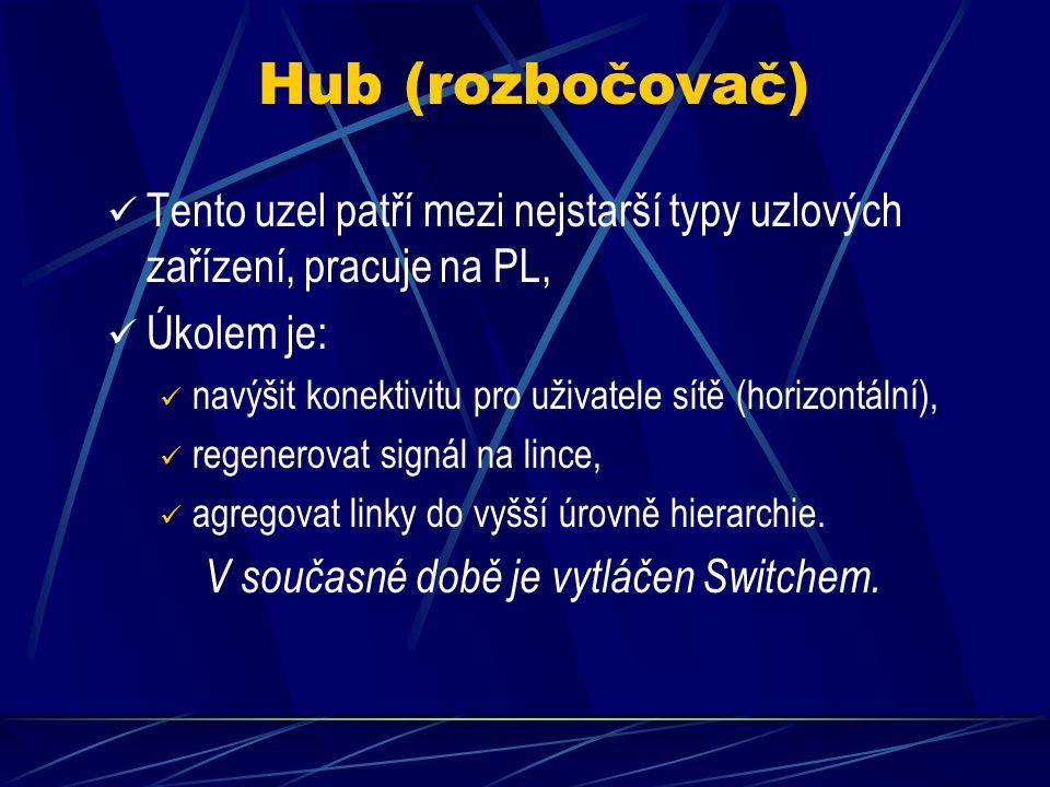 Hub (rozbočovač) Tento uzel patří mezi nejstarší typy uzlových zařízení, pracuje na PL, Úkolem je: navýšit konektivitu pro uživatele sítě (horizontální), regenerovat signál na lince, agregovat linky do vyšší úrovně hierarchie.