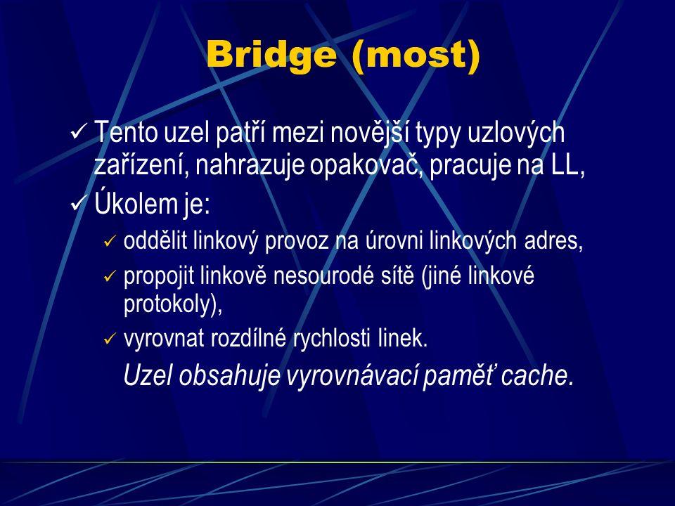 Bridge (most) Tento uzel patří mezi novější typy uzlových zařízení, nahrazuje opakovač, pracuje na LL, Úkolem je: oddělit linkový provoz na úrovni linkových adres, propojit linkově nesourodé sítě (jiné linkové protokoly), vyrovnat rozdílné rychlosti linek.