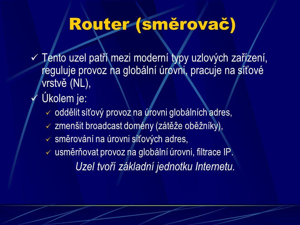 Router (směrovač) Tento uzel patří mezi moderní typy uzlových zařízení, reguluje provoz na globální úrovni, pracuje na síťové vrstvě (NL), Úkolem je: oddělit síťový provoz na úrovni globálních adres, zmenšit broadcast domény (zátěže oběžníky), směrování na úrovni síťových adres, usměrňovat provoz na globální úrovni, filtrace IP.