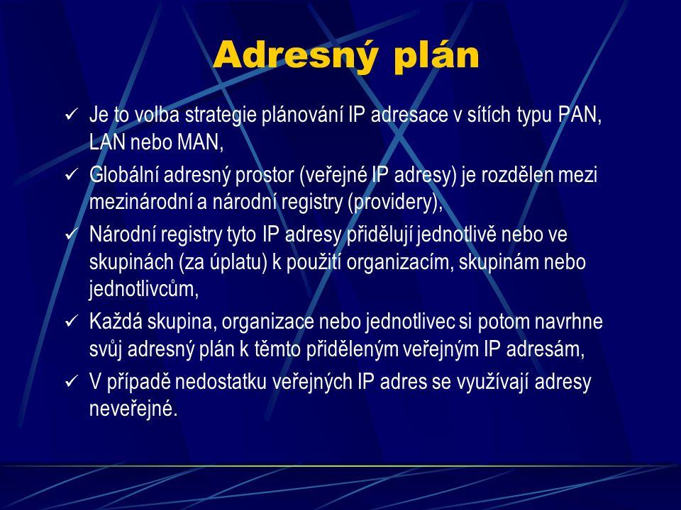Adresný plán Je to volba strategie plánování IP adresace v sítích typu PAN, LAN nebo MAN, Globální adresný prostor (veřejné IP adresy) je rozdělen mezi mezinárodní a národní registry (providery), Národní registry tyto IP adresy přidělují jednotlivě nebo ve skupinách (za úplatu) k použití organizacím, skupinám nebo jednotlivcům, Každá skupina, organizace nebo jednotlivec si potom navrhne svůj adresný plán k těmto přiděleným veřejným IP adresám, V případě nedostatku veřejných IP adres se využívají adresy neveřejné.