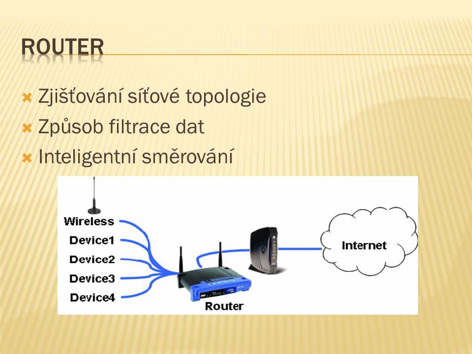  Zjišťování síťové topologie  Způsob filtrace dat  Inteligentní směrování