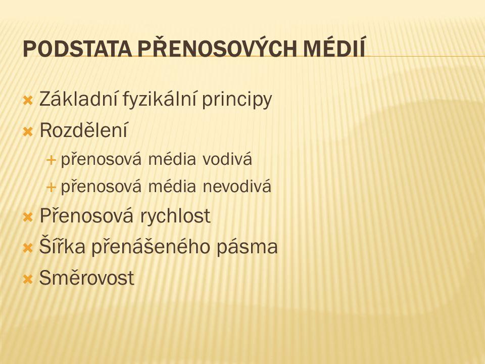 PODSTATA PŘENOSOVÝCH MÉDIÍ  Základní fyzikální principy  Rozdělení  přenosová média vodivá  přenosová média nevodivá  Přenosová rychlost  Šířka