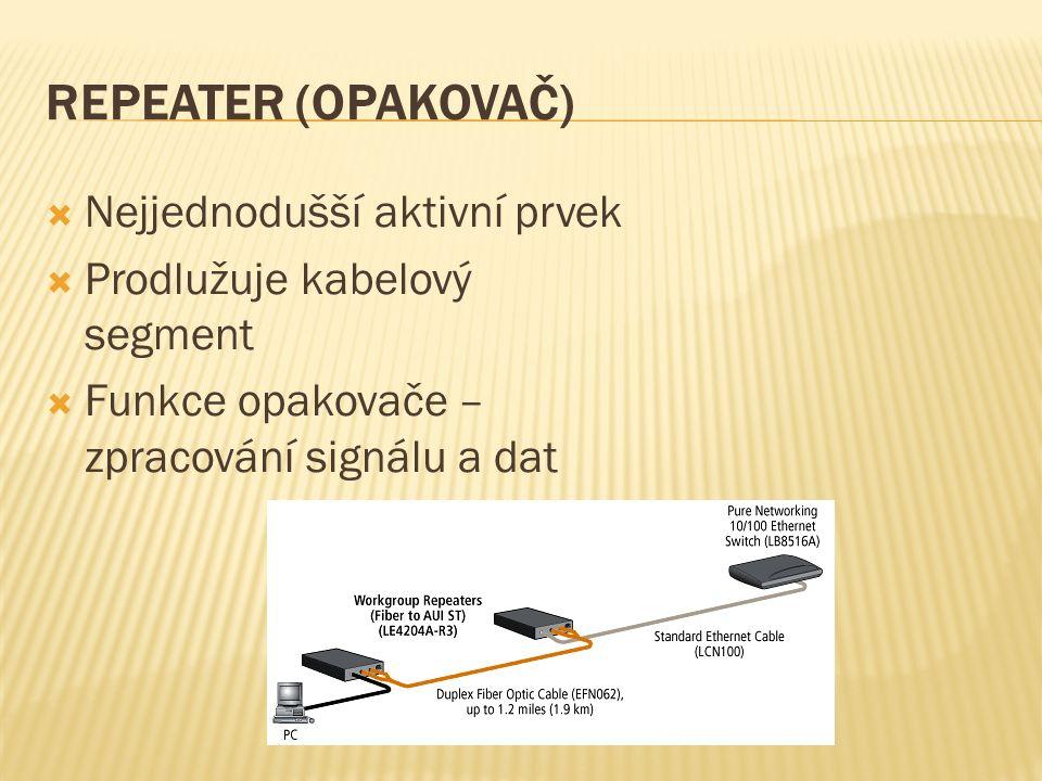 REPEATER (OPAKOVAČ)  Nejjednodušší aktivní prvek  Prodlužuje kabelový segment  Funkce opakovače – zpracování signálu a dat