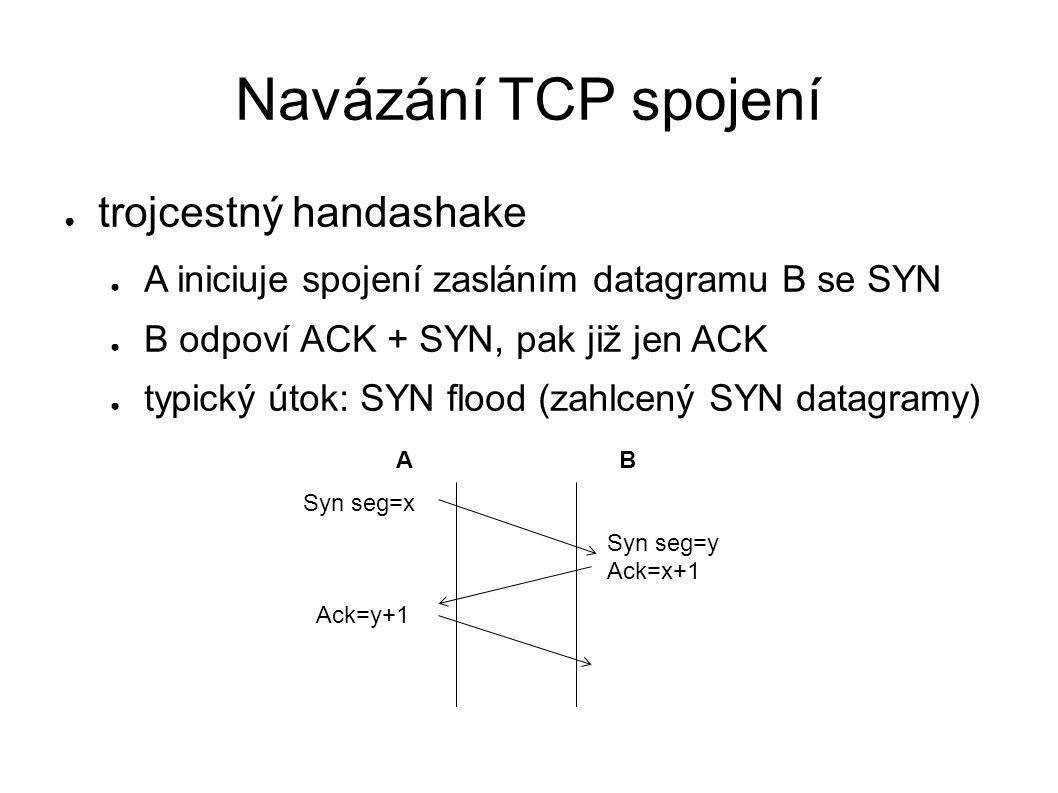 Navázání TCP spojení ● trojcestný handashake ● A iniciuje spojení zasláním datagramu B se SYN ● B odpoví ACK + SYN, pak již jen ACK ● typický útok: SYN flood (zahlcený SYN datagramy) AB Syn seg=x Syn seg=y Ack=x+1 Ack=y+1
