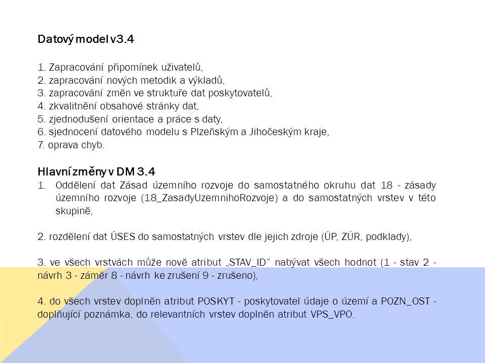 Datový model v3.4 1. Zapracování připomínek uživatelů, 2. zapracování nových metodik a výkladů, 3. zapracování změn ve struktuře dat poskytovatelů, 4.