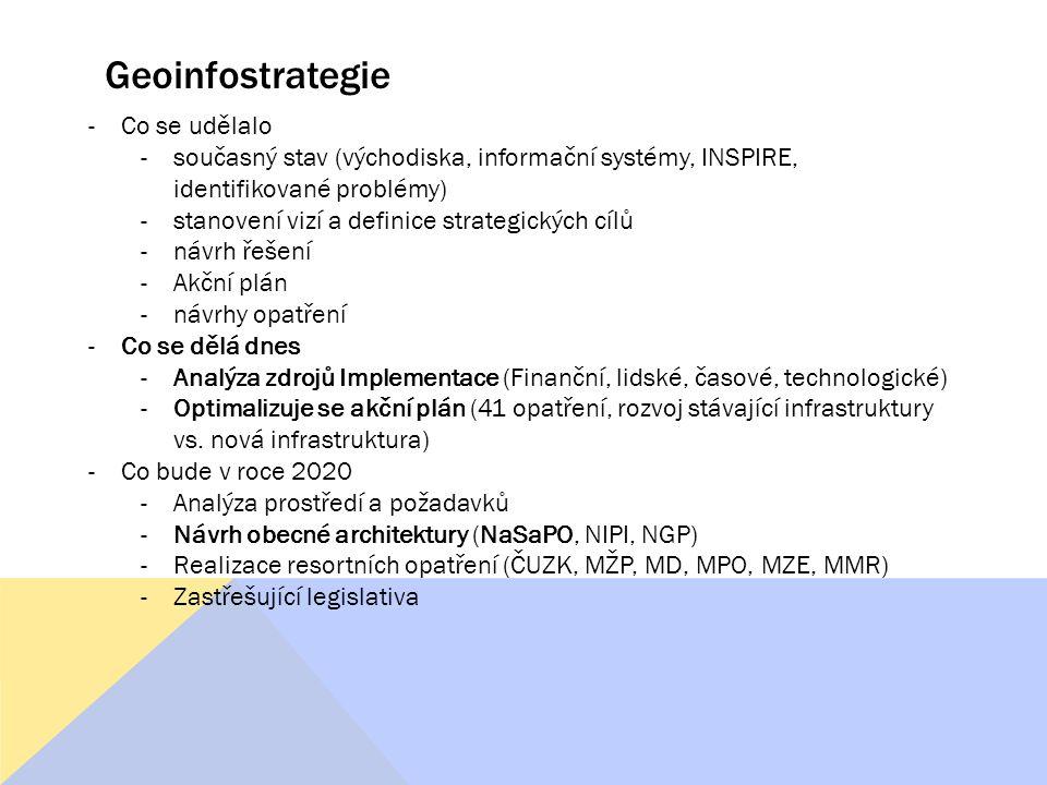 Geoinfostrategie -Co se udělalo -současný stav (východiska, informační systémy, INSPIRE, identifikované problémy) -stanovení vizí a definice strategických cílů -návrh řešení -Akční plán -návrhy opatření -Co se dělá dnes -Analýza zdrojů Implementace (Finanční, lidské, časové, technologické) -Optimalizuje se akční plán (41 opatření, rozvoj stávající infrastruktury vs.