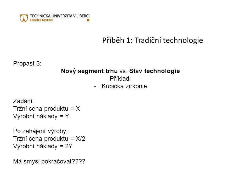 Příběh 1: Tradiční technologie Propast 3: Nový segment trhu vs.