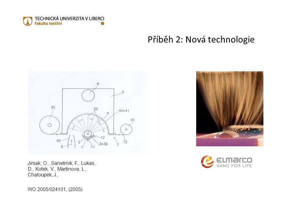 Příběh 2: Nová technologie Jirsak, O., Sanetrnik, F., Lukas, D., Kotek, V., Martinova, L., Chaloupek, J., WO 2005/024101, (2005)