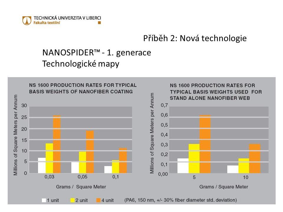 Příběh 2: Nová technologie NANOSPIDER™ - 1. generace Technologické mapy