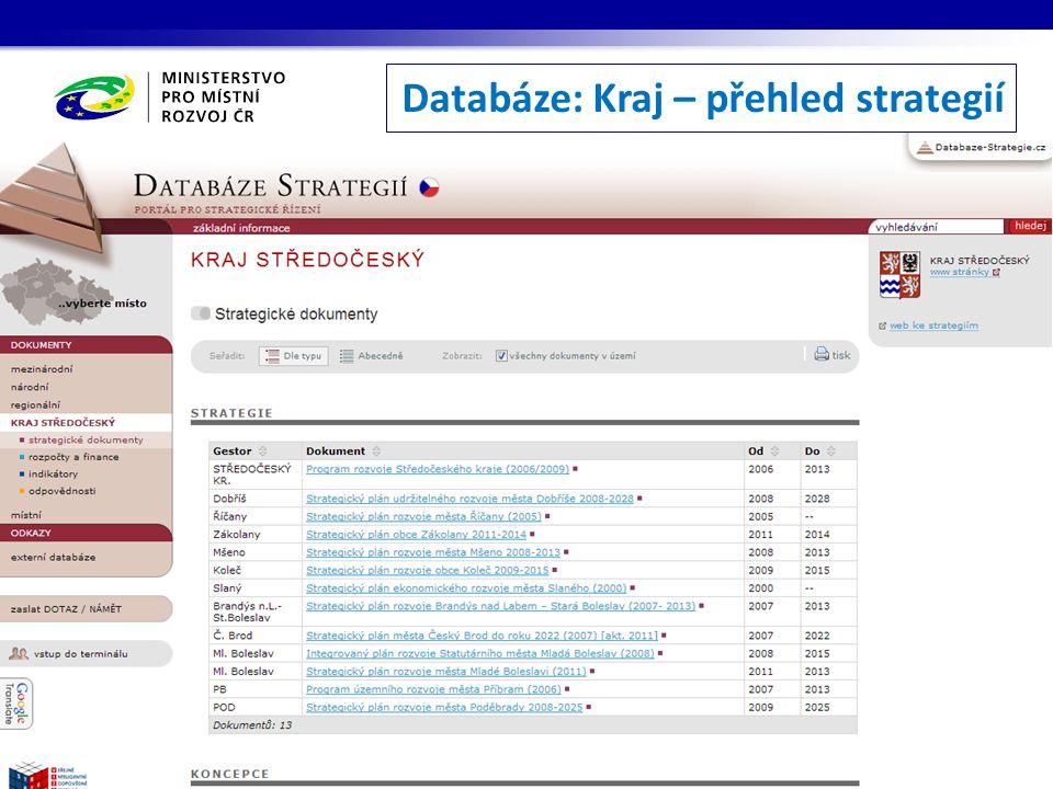Databáze: Kraj – přehled strategií