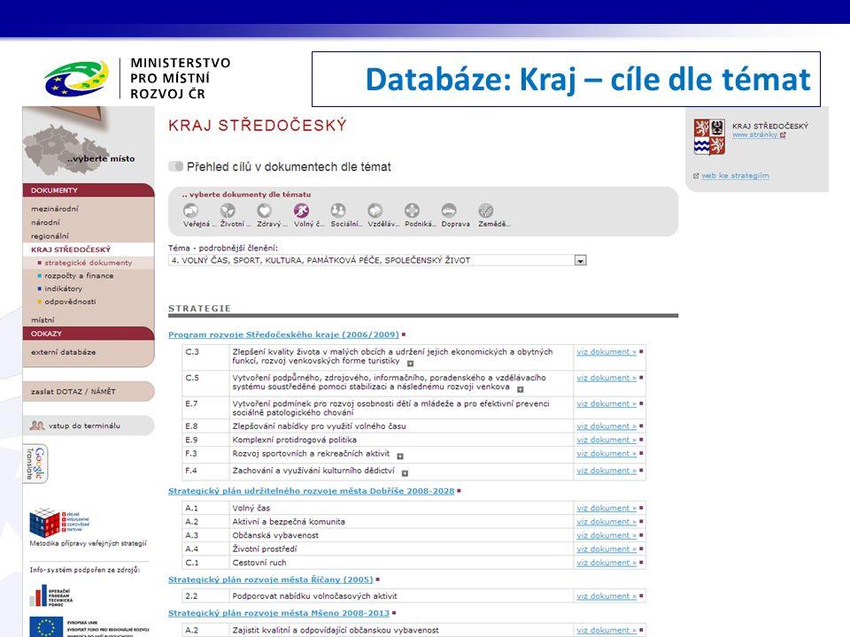 Databáze: Kraj – cíle dle témat