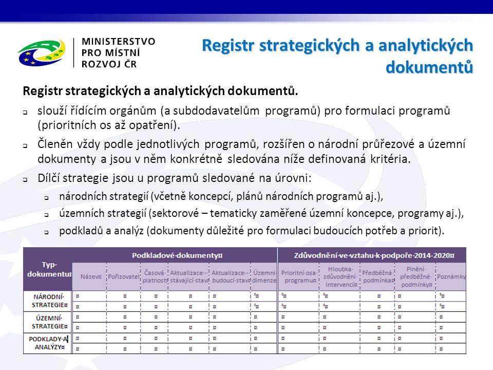 Registr strategických a analytických dokumentů.