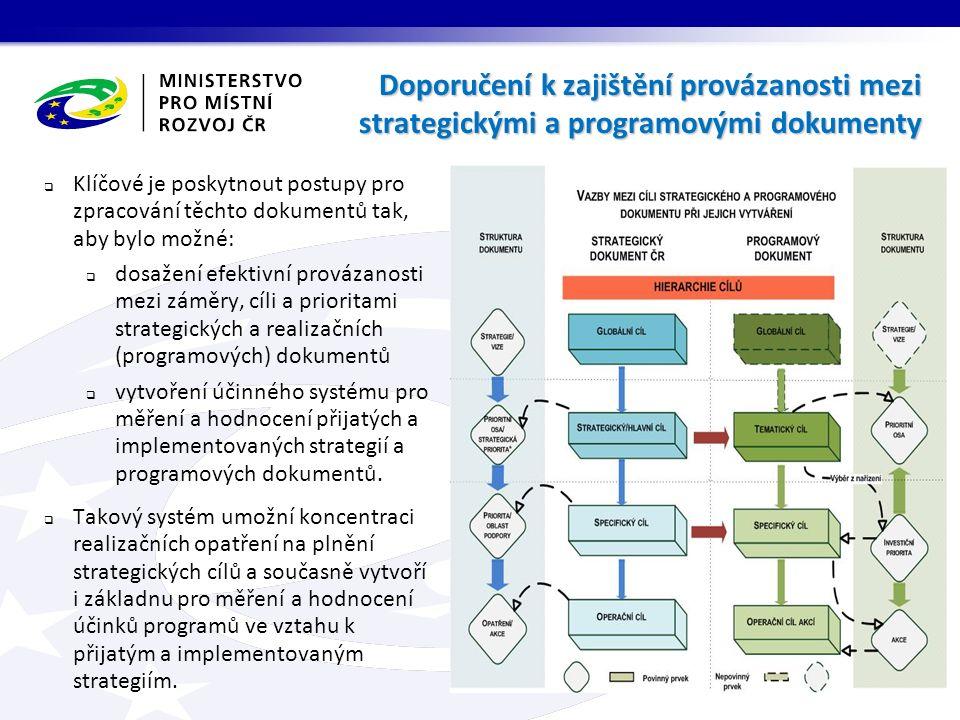  Klíčové je poskytnout postupy pro zpracování těchto dokumentů tak, aby bylo možné:  dosažení efektivní provázanosti mezi záměry, cíli a prioritami strategických a realizačních (programových) dokumentů  vytvoření účinného systému pro měření a hodnocení přijatých a implementovaných strategií a programových dokumentů.