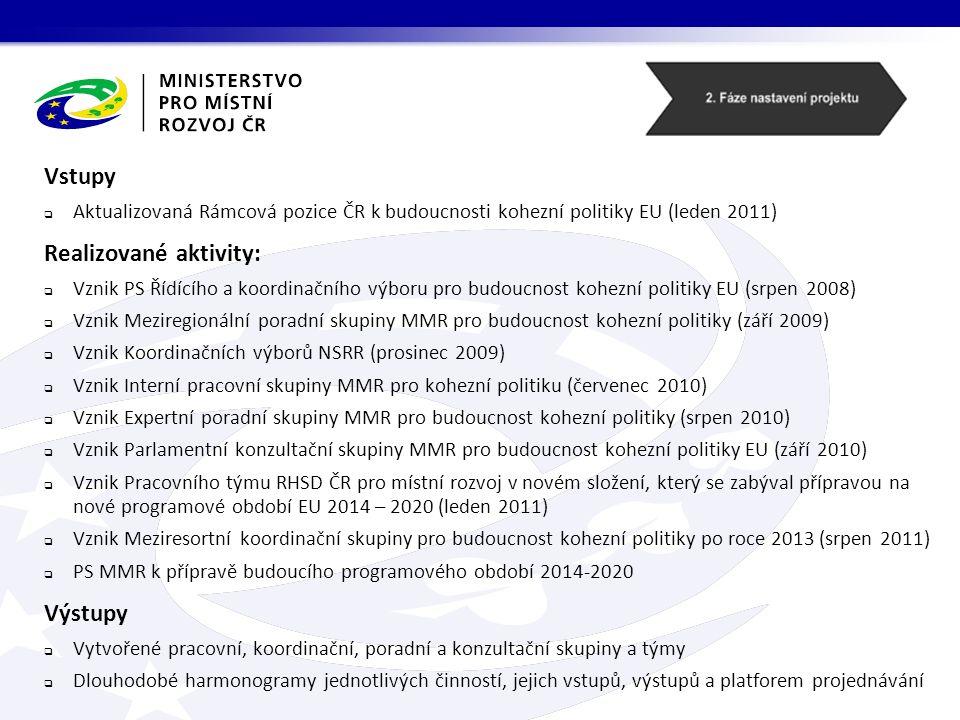 Vstupy  Aktualizovaná Rámcová pozice ČR k budoucnosti kohezní politiky EU (leden 2011) Realizované aktivity:  Vznik PS Řídícího a koordinačního výboru pro budoucnost kohezní politiky EU (srpen 2008)  Vznik Meziregionální poradní skupiny MMR pro budoucnost kohezní politiky (září 2009)  Vznik Koordinačních výborů NSRR (prosinec 2009)  Vznik Interní pracovní skupiny MMR pro kohezní politiku (červenec 2010)  Vznik Expertní poradní skupiny MMR pro budoucnost kohezní politiky (srpen 2010)  Vznik Parlamentní konzultační skupiny MMR pro budoucnost kohezní politiky EU (září 2010)  Vznik Pracovního týmu RHSD ČR pro místní rozvoj v novém složení, který se zabýval přípravou na nové programové období EU 2014 – 2020 (leden 2011)  Vznik Meziresortní koordinační skupiny pro budoucnost kohezní politiky po roce 2013 (srpen 2011)  PS MMR k přípravě budoucího programového období 2014-2020 Výstupy  Vytvořené pracovní, koordinační, poradní a konzultační skupiny a týmy  Dlouhodobé harmonogramy jednotlivých činností, jejich vstupů, výstupů a platforem projednávání