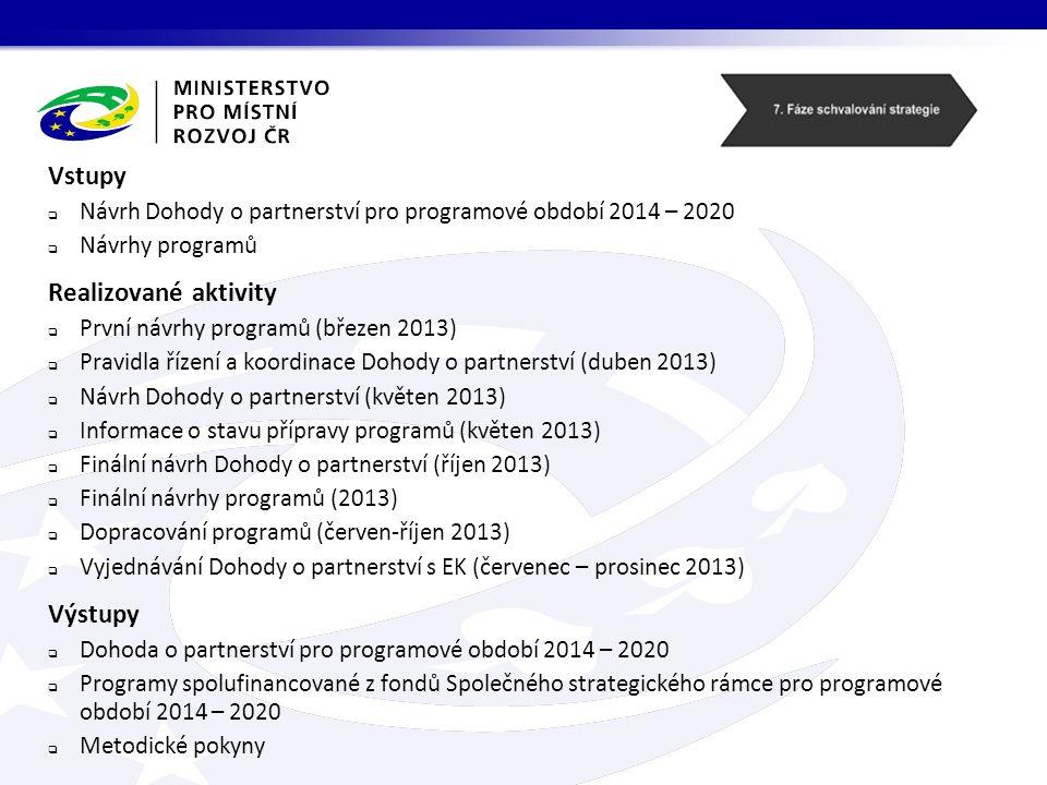 Vstupy  Návrh Dohody o partnerství pro programové období 2014 – 2020  Návrhy programů Realizované aktivity  První návrhy programů (březen 2013)  Pravidla řízení a koordinace Dohody o partnerství (duben 2013)  Návrh Dohody o partnerství (květen 2013)  Informace o stavu přípravy programů (květen 2013)  Finální návrh Dohody o partnerství (říjen 2013)  Finální návrhy programů (2013)  Dopracování programů (červen-říjen 2013)  Vyjednávání Dohody o partnerství s EK (červenec – prosinec 2013) Výstupy  Dohoda o partnerství pro programové období 2014 – 2020  Programy spolufinancované z fondů Společného strategického rámce pro programové období 2014 – 2020  Metodické pokyny