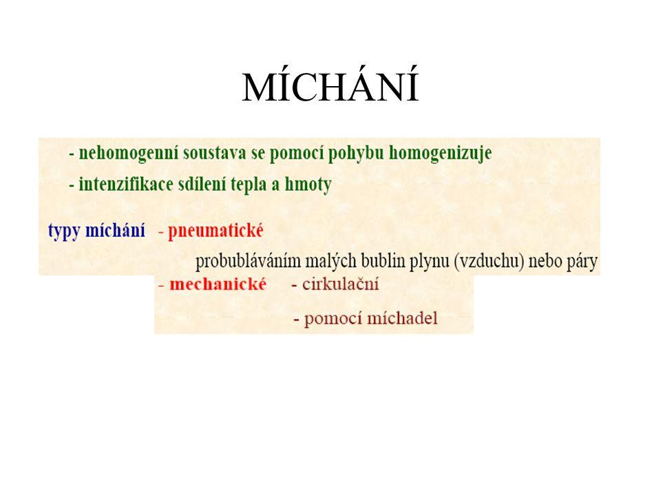 MÍCHÁNÍ