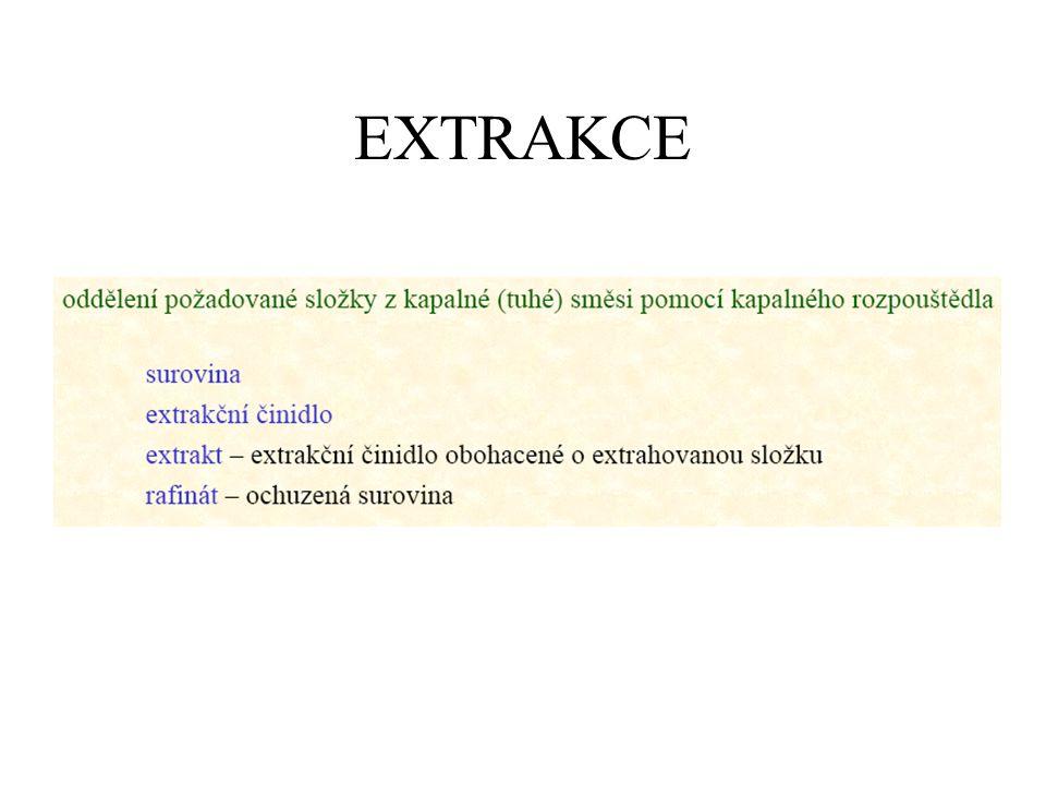 EXTRAKCE