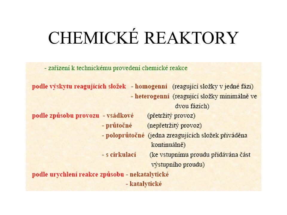 CHEMICKÉ REAKTORY
