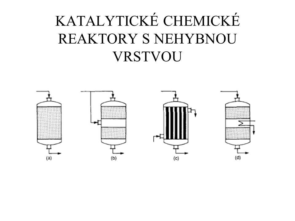 KATALYTICKÉ CHEMICKÉ REAKTORY S NEHYBNOU VRSTVOU