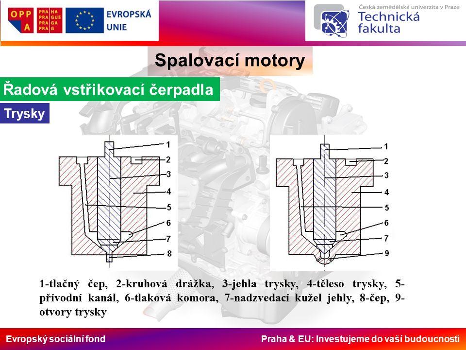 Evropský sociální fond Praha & EU: Investujeme do vaší budoucnosti Spalovací motory Řadová vstřikovací čerpadla Trysky 1-tlačný čep, 2-kruhová drážka, 3-jehla trysky, 4-těleso trysky, 5- přívodní kanál, 6-tlaková komora, 7-nadzvedací kužel jehly, 8-čep, 9- otvory trysky