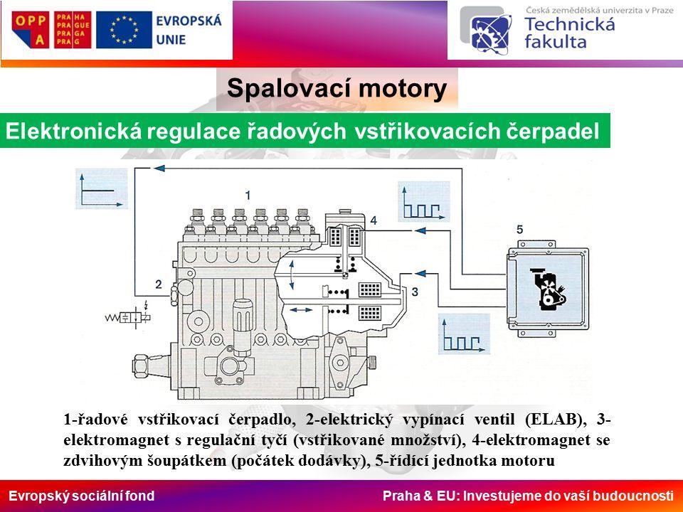 Evropský sociální fond Praha & EU: Investujeme do vaší budoucnosti Spalovací motory Elektronická regulace řadových vstřikovacích čerpadel 1-řadové vstřikovací čerpadlo, 2-elektrický vypínací ventil (ELAB), 3- elektromagnet s regulační tyčí (vstřikované množství), 4-elektromagnet se zdvihovým šoupátkem (počátek dodávky), 5-řídící jednotka motoru