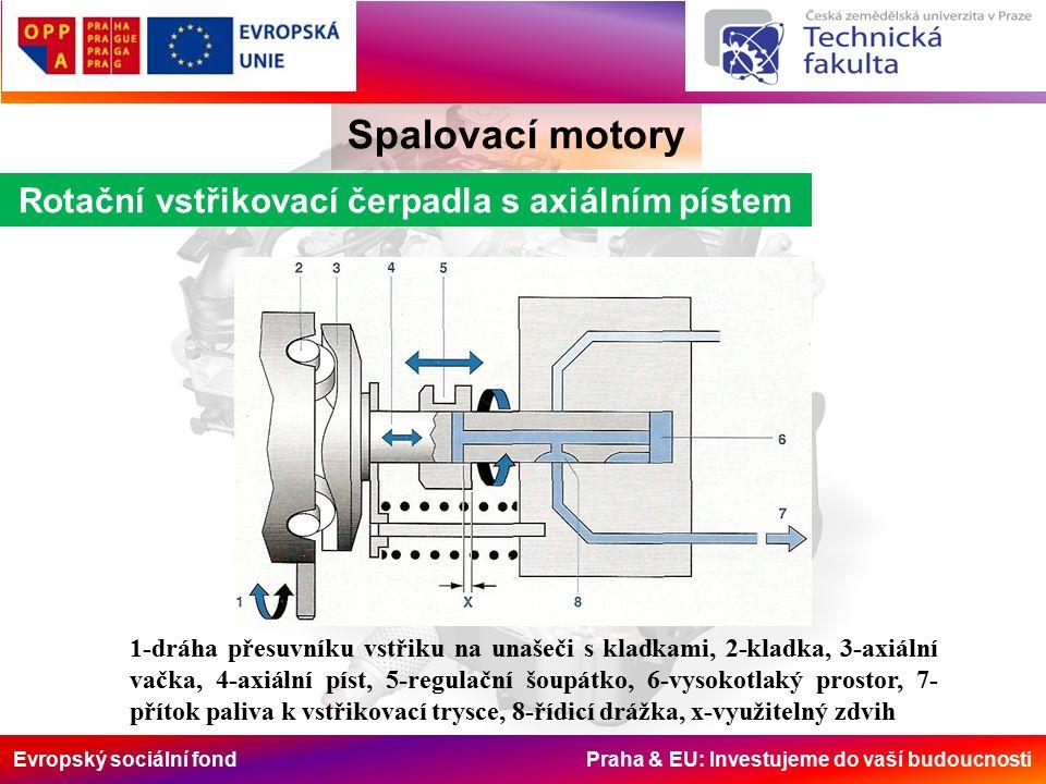 Evropský sociální fond Praha & EU: Investujeme do vaší budoucnosti Spalovací motory Rotační vstřikovací čerpadla s axiálním pístem 1-dráha přesuvníku vstřiku na unašeči s kladkami, 2-kladka, 3-axiální vačka, 4-axiální píst, 5-regulační šoupátko, 6-vysokotlaký prostor, 7- přítok paliva k vstřikovací trysce, 8-řídicí drážka, x-využitelný zdvih