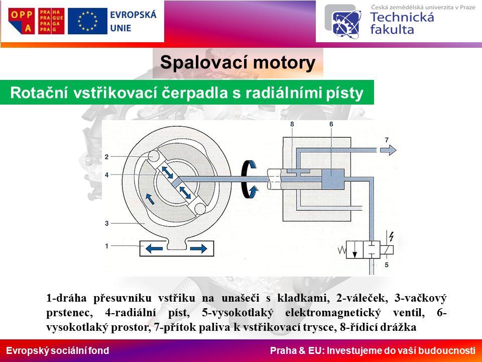 Evropský sociální fond Praha & EU: Investujeme do vaší budoucnosti Spalovací motory Rotační vstřikovací čerpadla s radiálními písty 1-dráha přesuvníku vstřiku na unašeči s kladkami, 2-váleček, 3-vačkový prstenec, 4-radiální píst, 5-vysokotlaký elektromagnetický ventil, 6- vysokotlaký prostor, 7-přítok paliva k vstřikovací trysce, 8-řídicí drážka