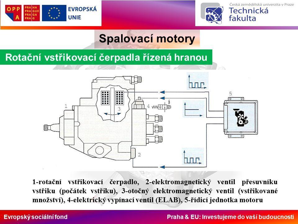 Evropský sociální fond Praha & EU: Investujeme do vaší budoucnosti Spalovací motory Rotační vstřikovací čerpadla řízená hranou 1-rotační vstřikovací čerpadlo, 2-elektromagnetický ventil přesuvníku vstřiku (počátek vstřiku), 3-otočný elektromagnetický ventil (vstřikované množství), 4-elektrický vypínací ventil (ELAB), 5-řídicí jednotka motoru