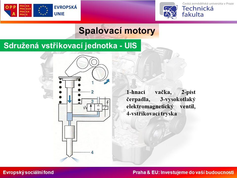 Evropský sociální fond Praha & EU: Investujeme do vaší budoucnosti Spalovací motory Sdružená vstřikovací jednotka - UIS 1-hnací vačka, 2-píst čerpadla, 3-vysokotlaký elektromagnetický ventil, 4-vstřikovací tryska